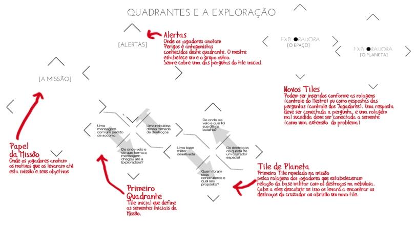 ExplorarQuadrantes